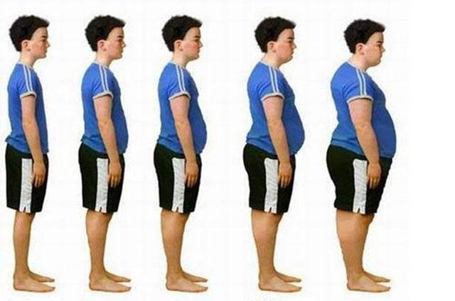 Лишний вес у подростков